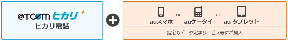 【@T COM(アットティーコム)ヒカリ】auスマートバリュー